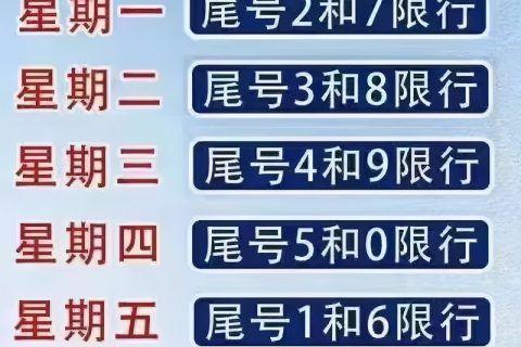 北京六环限号吗?2021最新规定(本地车+外地车进京)