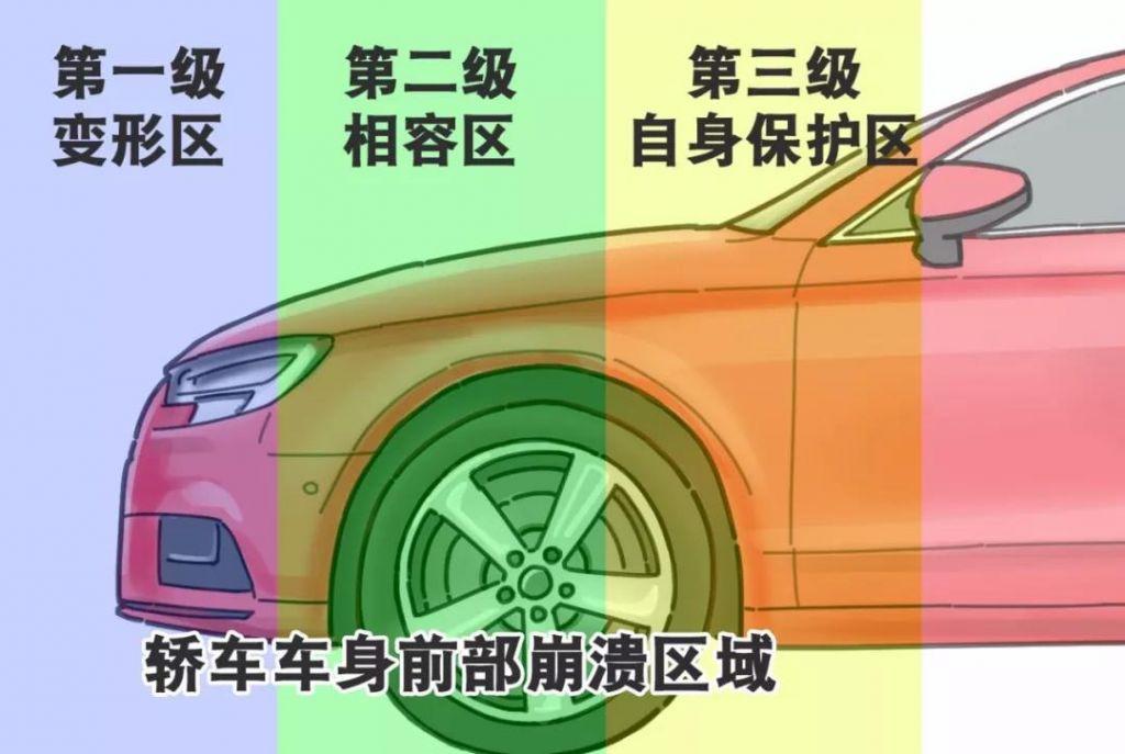 二手车保险杠:原厂件、副厂件差距竟然这么大!