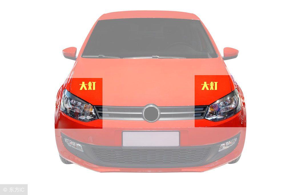 详解汽车外观部件名称和作用