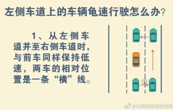 """右侧车道超车√,""""右侧超车""""×,这是为什么?"""