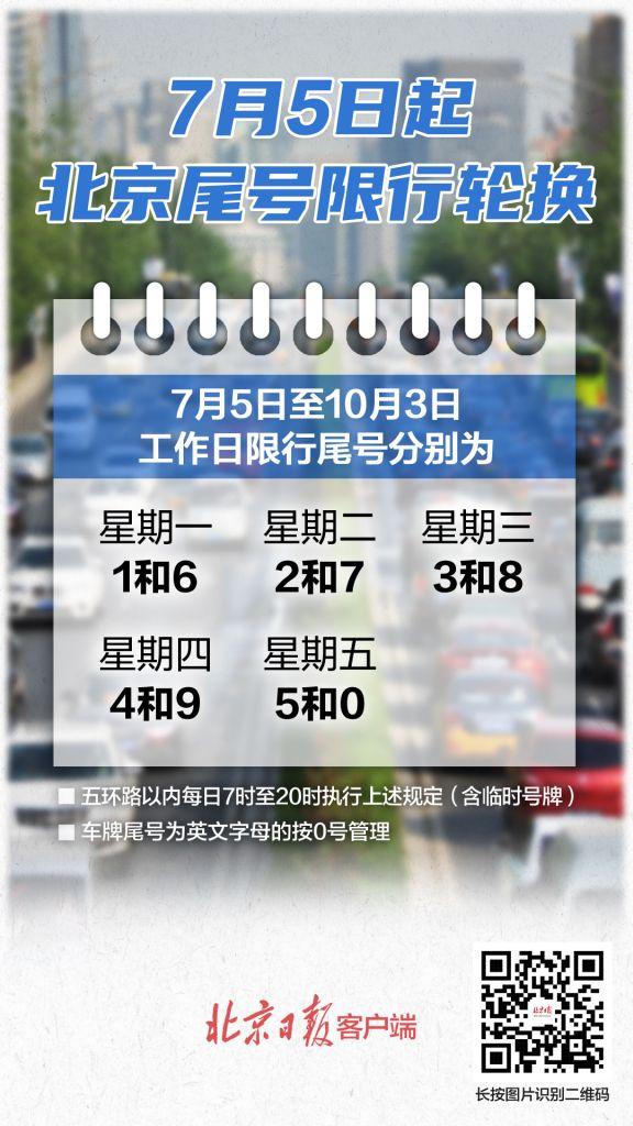 出门开车别记错!北京尾号限行轮换,今天限行1和6