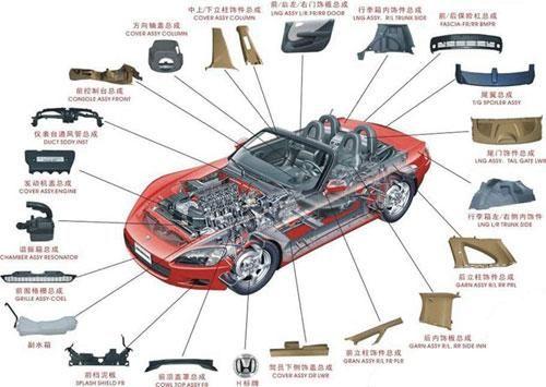 车主需知的汽车配件实用指南,再也不用担心被坑了