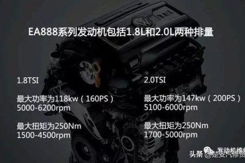 丰田8a发动机有哪些车(各个主流发动机的详细解读)