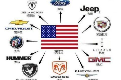 汽车标志大全 汽车标志图片大全