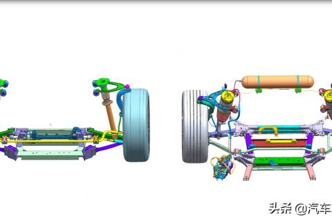 汽车阻尼器的作用是什么