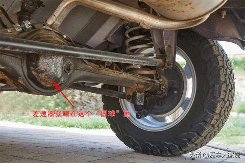 汽车差速器的主要作用是什么