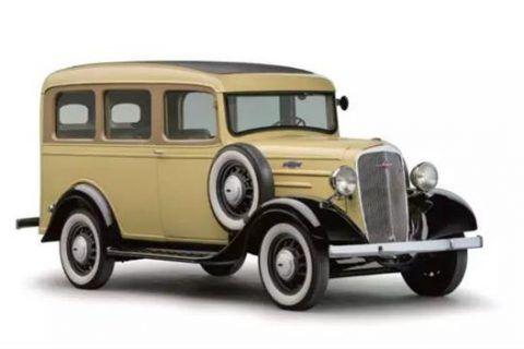 汽车suv是什么具体什么意思 为什么SUV叫SUV?